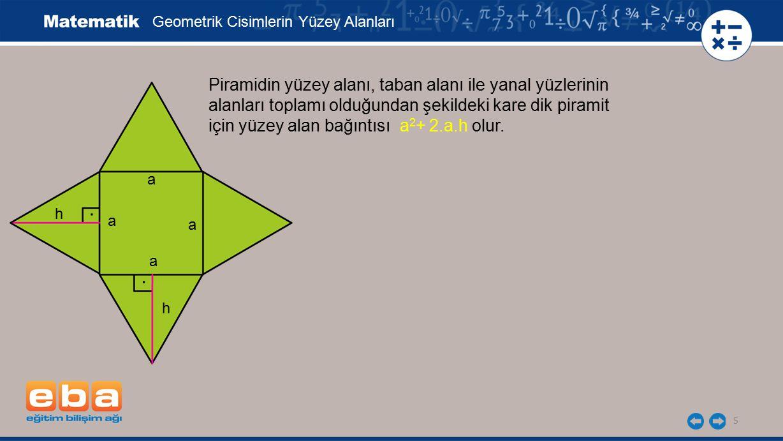 5 Geometrik Cisimlerin Yüzey Alanları Piramidin yüzey alanı, taban alanı ile yanal yüzlerinin alanları toplamı olduğundan şekildeki kare dik piramit i