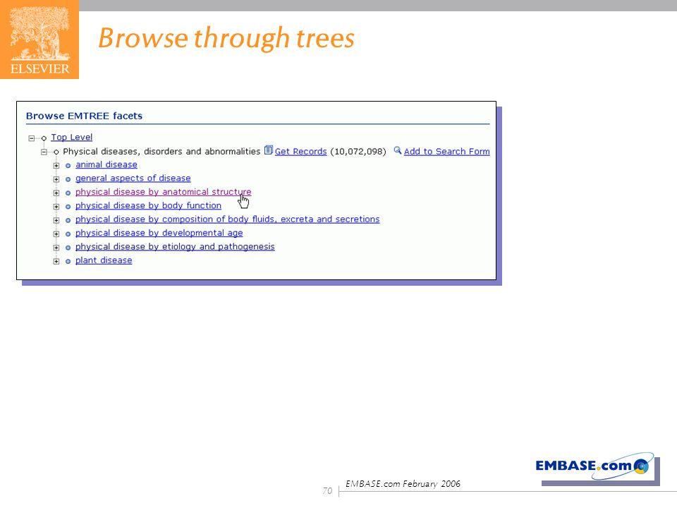 EMBASE.com February 2006 70 Browse through trees