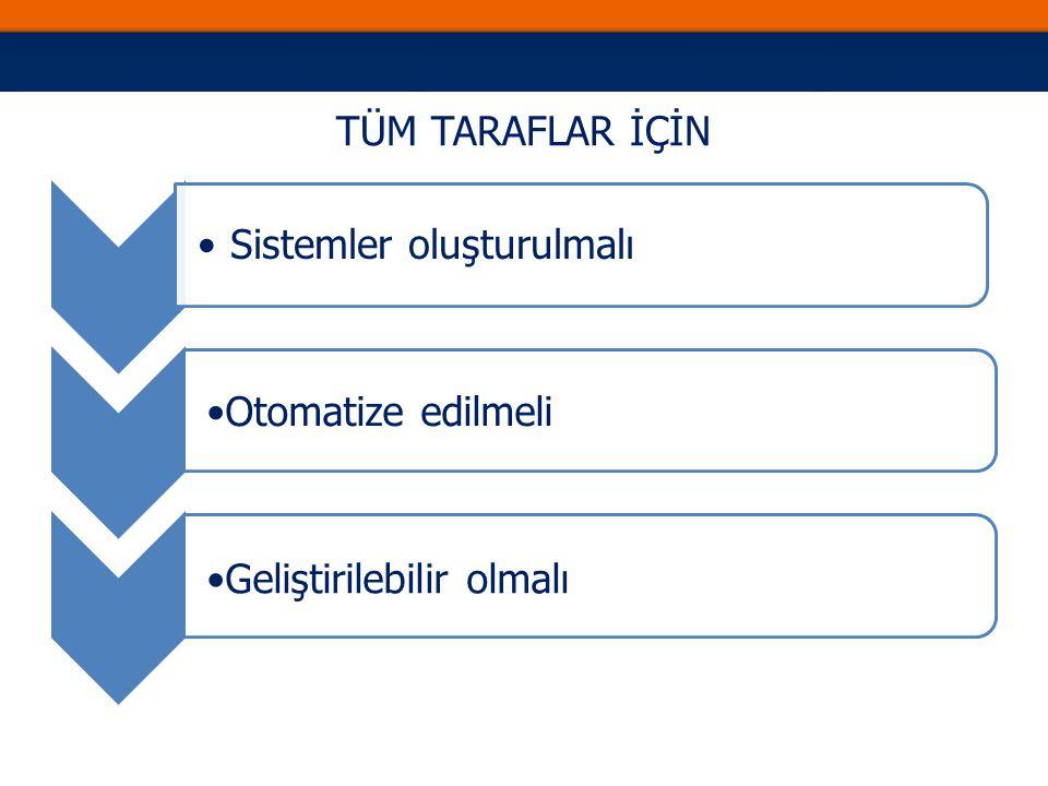 Otomatik Tazminat Sistemi (OTS) NEDİR.