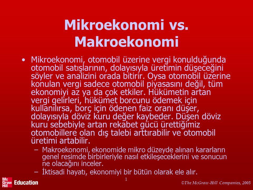 © The McGraw-Hill Companies, 2005 1 Mikroekonomi vs. Makroekonomi Mikroekonomi, otomobil üzerine vergi konulduğunda otomobil satışlarının, dolayısıyla