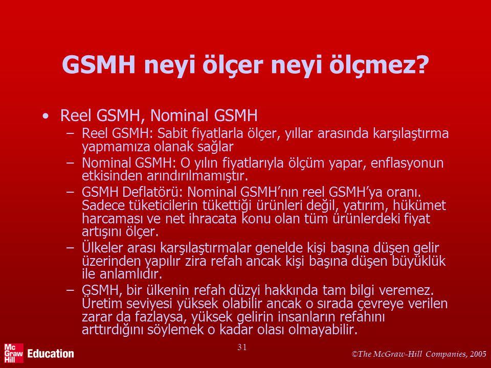 © The McGraw-Hill Companies, 2005 31 GSMH neyi ölçer neyi ölçmez? Reel GSMH, Nominal GSMH –Reel GSMH: Sabit fiyatlarla ölçer, yıllar arasında karşılaş