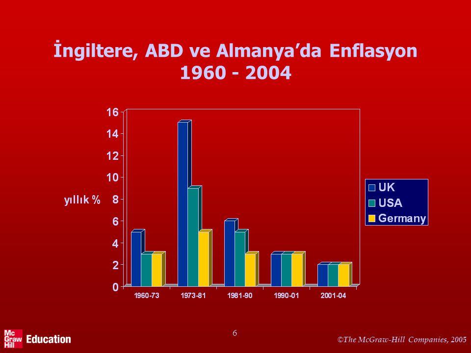 © The McGraw-Hill Companies, 2005 6 İngiltere, ABD ve Almanya'da Enflasyon 1960 - 2004