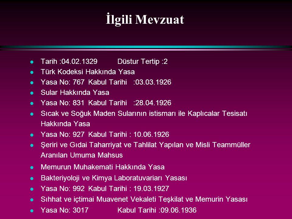 İlgili Mevzuat l Tarih :04.02.1329Düstur Tertip :2 l Türk Kodeksi Hakkında Yasa l Yasa No: 767Kabul Tarihi :03.03.1926 l Sular Hakkında Yasa l Yasa No