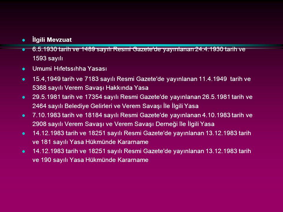 l İlgili Mevzuat l 6.5.1930 tarih ve 1489 sayılı Resmi Gazete'de yayınlanan 24.4.1930 tarih ve 1593 sayılı l Umumi Hıfetssıhha Yasası l 15.4,1949 tari