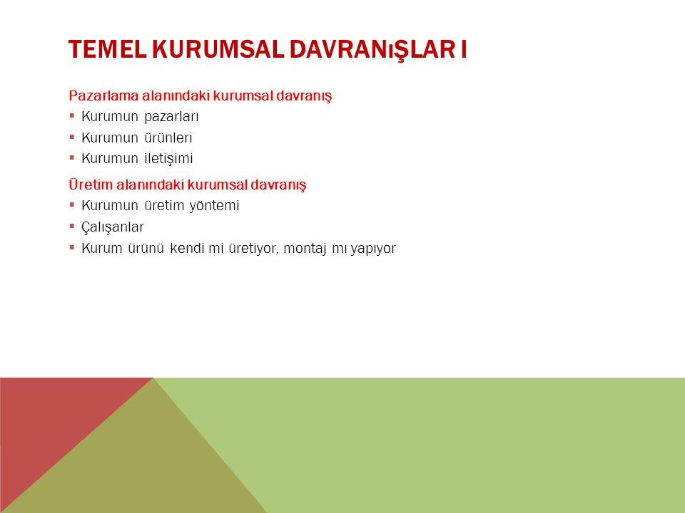 TEMEL KURUMSAL DAVRANıŞLAR I Pazarlama alanındaki kurumsal davranış  Kurumun pazarları  Kurumun ürünleri  Kurumun iletişimi Üretim alanındaki kurum