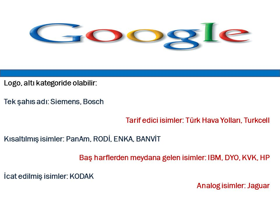 Logo, altı kategoride olabilir: Tek şahıs adı: Siemens, Bosch Tarif edici isimler: Türk Hava Yolları, Turkcell Kısaltılmış isimler: PanAm, RODİ, ENKA, BANVİT Baş harflerden meydana gelen isimler: IBM, DYO, KVK, HP İcat edilmiş isimler: KODAK Analog isimler: Jaguar