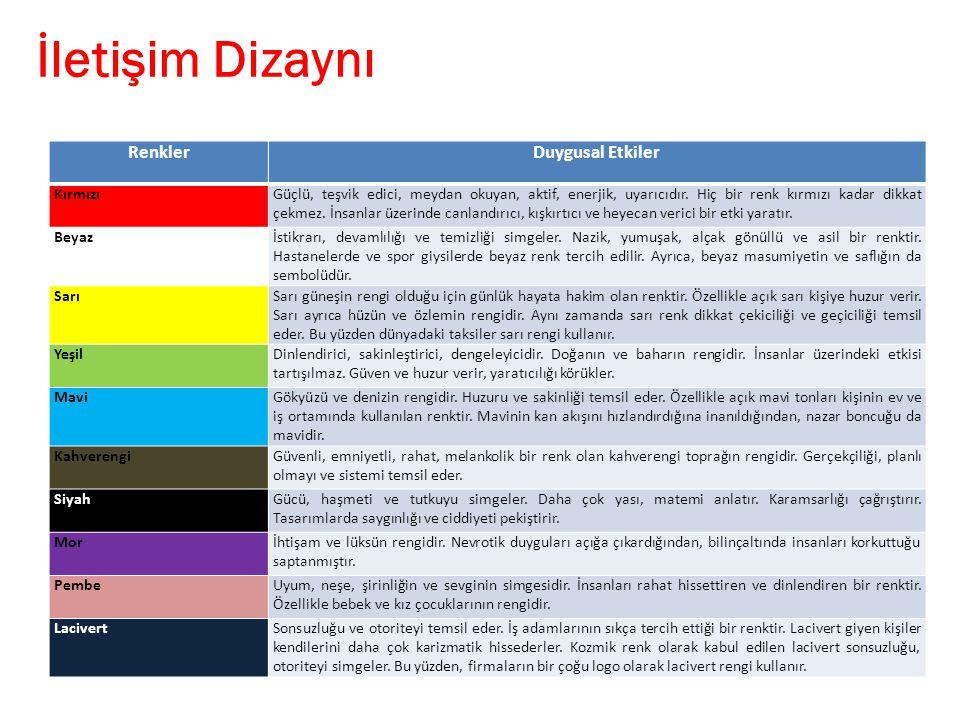 RenklerDuygusal Etkiler KırmızıGüçlü, teşvik edici, meydan okuyan, aktif, enerjik, uyarıcıdır. Hiç bir renk kırmızı kadar dikkat çekmez. İnsanlar üzer