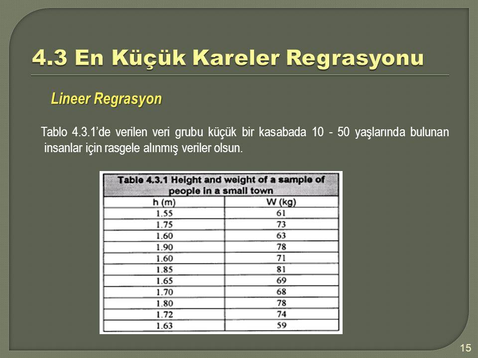 Lineer Regrasyon Lineer Regrasyon Tablo 4.3.1'de verilen veri grubu küçük bir kasabada 10 - 50 yaşlarında bulunan insanlar için rasgele alınmış veriler olsun.