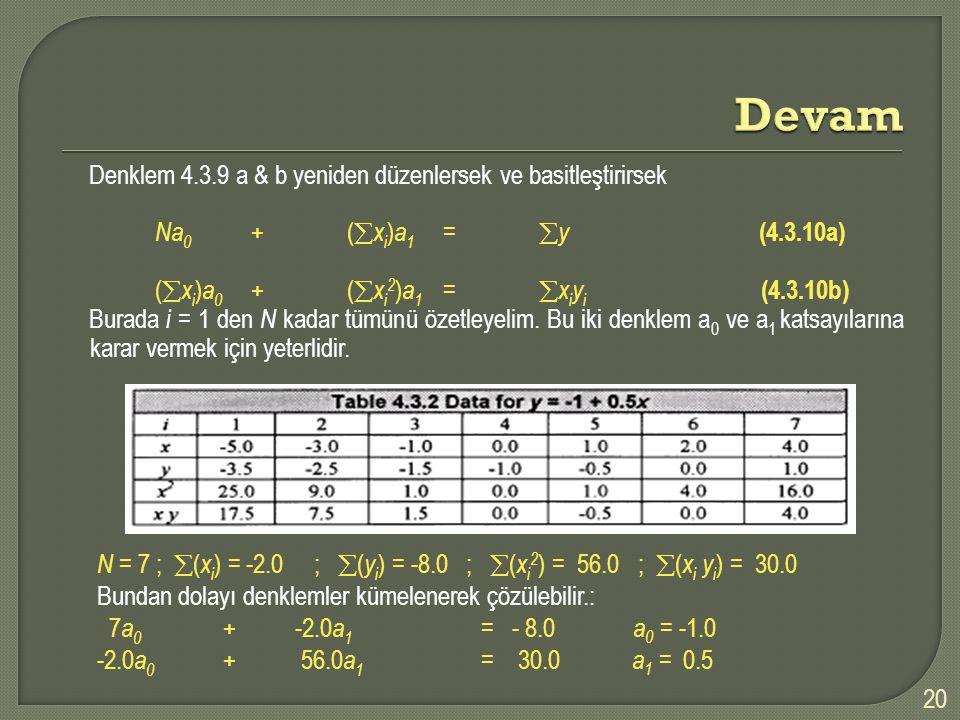 Denklem 4.3.9 a & b yeniden düzenlersek ve basitleştirirsek Na 0 +(  x i ) a 1 =  y (4.3.10a) (  x i ) a 0 +(  x i 2 ) a 1 =  x i y i (4.3.10b) Burada i = 1 den N kadar tümünü özetleyelim.