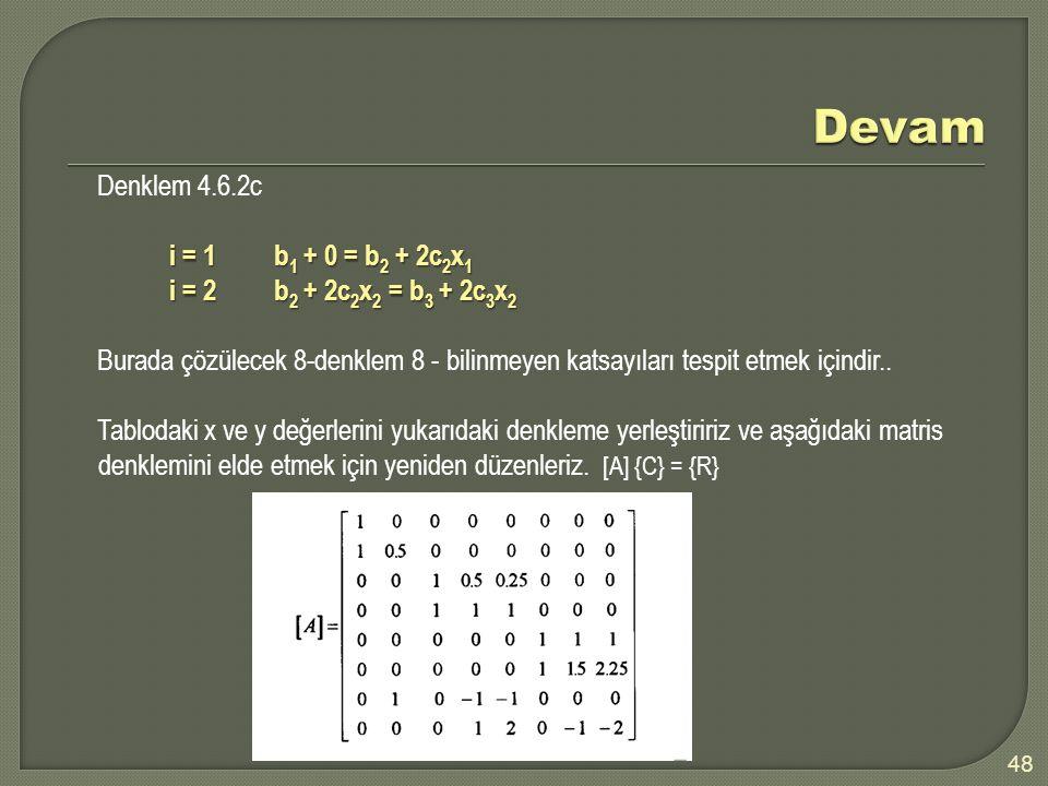 Denklem 4.6.2c i = 1b 1 + 0 = b 2 + 2c 2 x 1 i = 2b 2 + 2c 2 x 2 = b 3 + 2c 3 x 2 Burada çözülecek 8-denklem 8 - bilinmeyen katsayıları tespit etmek i