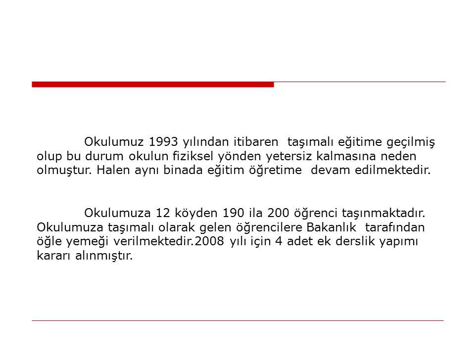 1.1.2. Okul Kimlik Bilgisi isikliortaokulu.meb.k12.t r 745390