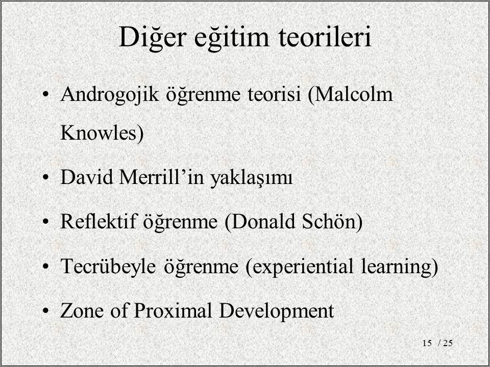 Androgojik öğrenme teorisi (Malcolm Knowles) David Merrill'in yaklaşımı Reflektif öğrenme (Donald Schön) Tecrübeyle öğrenme (experiential learning) Zo