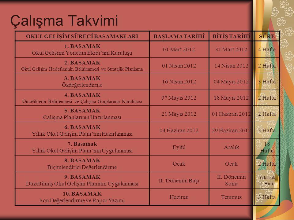 Osmancık Orgeneral Ahmet Çörekçi Yatılı Bölge Ortaokulu Okul Gelişimi Yönetim Ekibi OGYE