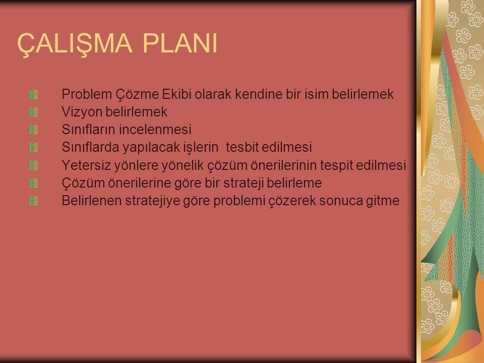Problem Çözme Ekibi M.Haluk Karakaş Okul Müdürü Uğur Uluçay Müdür Yardımcısı M.Ali Yazıcı Rehber öğretmeni Mehmet Gökel Fen Bil.