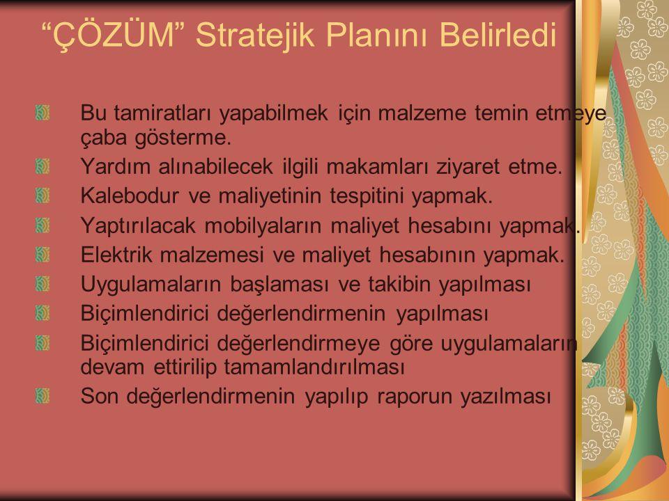 Çözüm Öneriler Her iki binaya Atatürk Köşresi yaptırılması. Duvarlara 1.5 metre yüksekliğinde kalebodur yaptırılması. Yemekhane ve pansiyon kapılarını