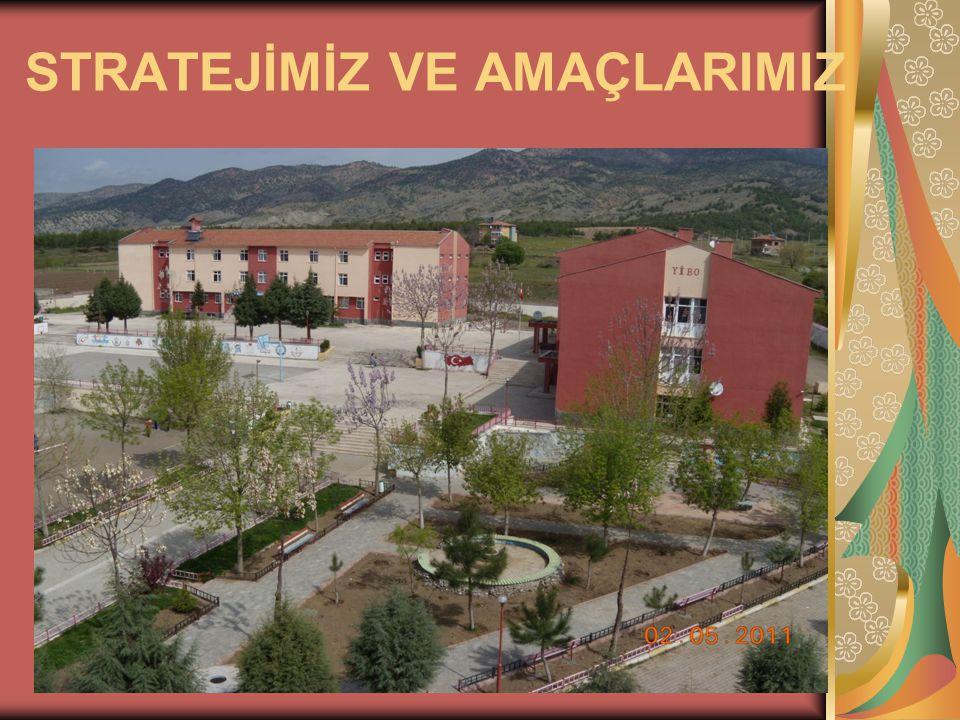 İLKELERİMİZ Atatürk ilke ve inkılaplarından ödün vermeyiz.