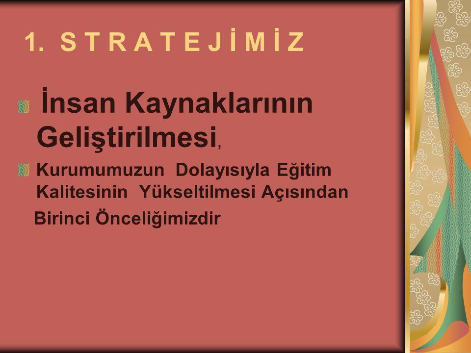 Problem çözme ekibi oluşturuldu 08/02/2012 Tarihinde gönüllülük ilkesine göre kuruldu.