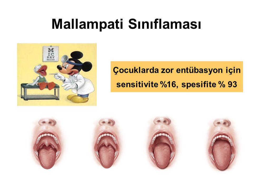 Mallampati Sınıflaması Çocuklarda zor entübasyon için sensitivite %16, spesifite % 93