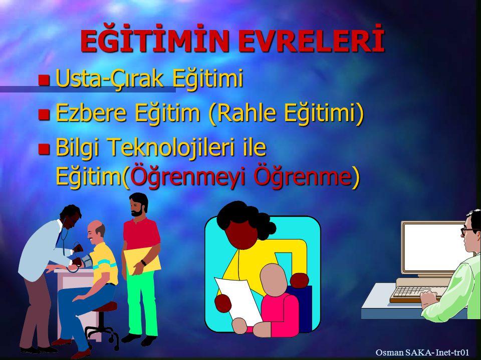 EĞİTİMİN EVRELERİ n Usta-Çırak Eğitimi n Ezbere Eğitim (Rahle Eğitimi) n Bilgi Teknolojileri ile Eğitim(Öğrenmeyi Öğrenme) Osman SAKA- Inet-tr01
