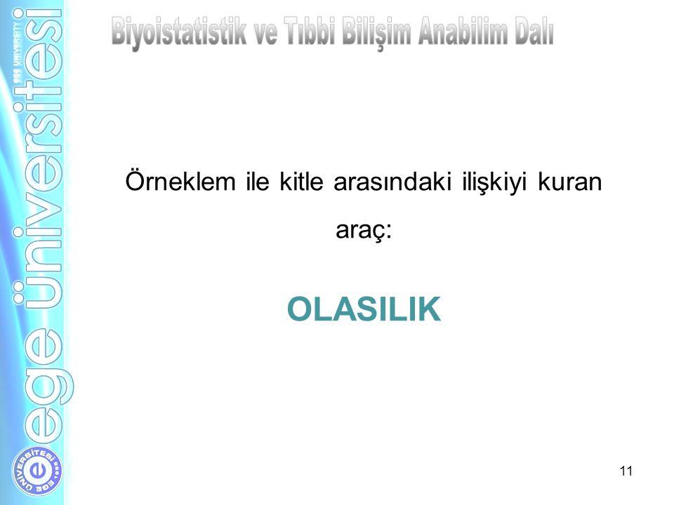 Örneklem ile kitle arasındaki ilişkiyi kuran araç: OLASILIK 11