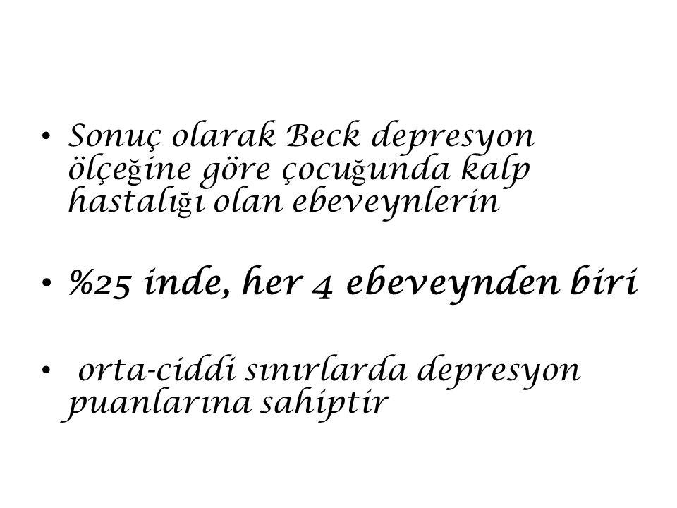Sonuç olarak Beck depresyon ölçe ğ ine göre çocu ğ unda kalp hastalı ğ ı olan ebeveynlerin %25 inde, her 4 ebeveynden biri orta-ciddi sınırlarda depre