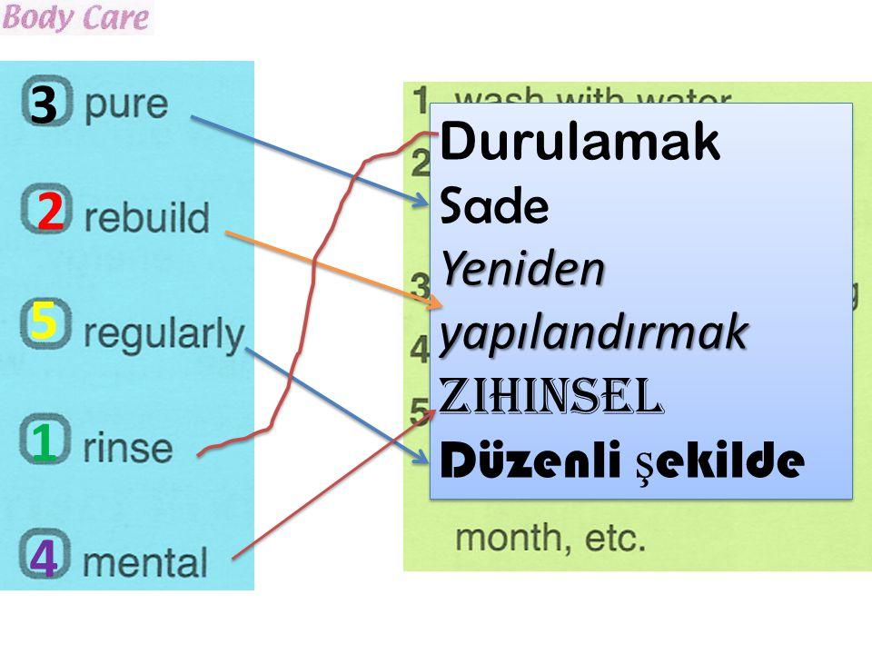 3 2 5 1 4 Durulamak Sade Yeniden yapılandırmak Zihinsel Düzenli ş ekilde Durulamak Sade Yeniden yapılandırmak Zihinsel Düzenli ş ekilde