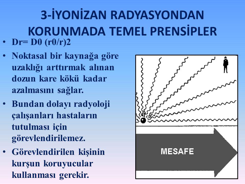 3-İYONİZAN RADYASYONDAN KORUNMADA TEMEL PRENSİPLER Dr= D0 (r0/r)2 Noktasal bir kaynağa göre uzaklığı arttırmak alınan dozun kare kökü kadar azalmasını