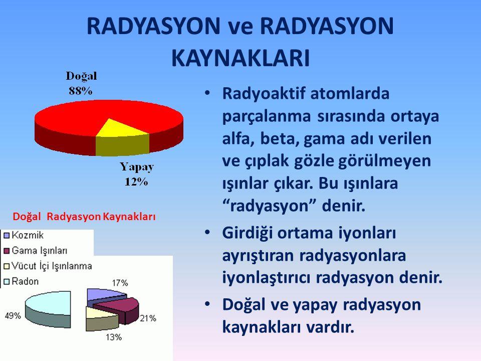 RADYASYON ve RADYASYON KAYNAKLARI Radyoaktif atomlarda parçalanma sırasında ortaya alfa, beta, gama adı verilen ve çıplak gözle görülmeyen ışınlar çık