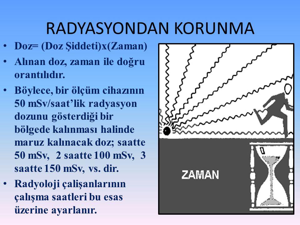 RADYASYONDAN KORUNMA Doz= (Doz Şiddeti)x(Zaman) Alınan doz, zaman ile doğru orantılıdır. Böylece, bir ölçüm cihazının 50 mSv/saat'lik radyasyon dozunu