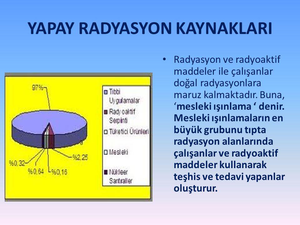YAPAY RADYASYON KAYNAKLARI Radyasyon ve radyoaktif maddeler ile çalışanlar doğal radyasyonlara maruz kalmaktadır. Buna, 'mesleki ışınlama ' denir. Mes