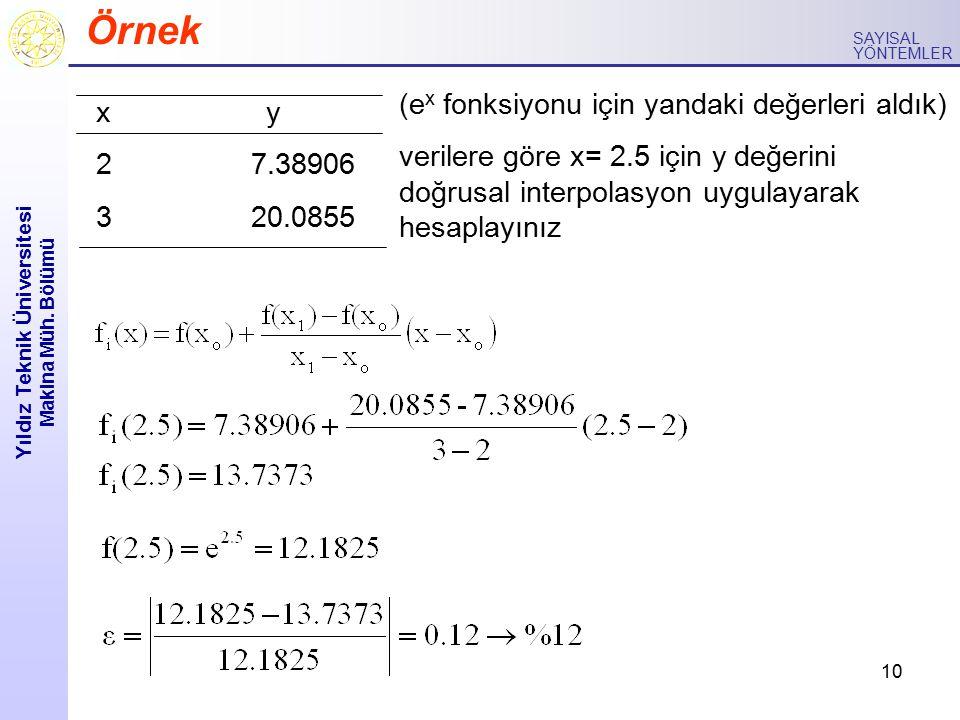 10 Yıldız Teknik Üniversitesi Makina Müh. Bölümü SAYISAL YÖNTEMLER Örnek (e x fonksiyonu için yandaki değerleri aldık) verilere göre x= 2.5 için y değ