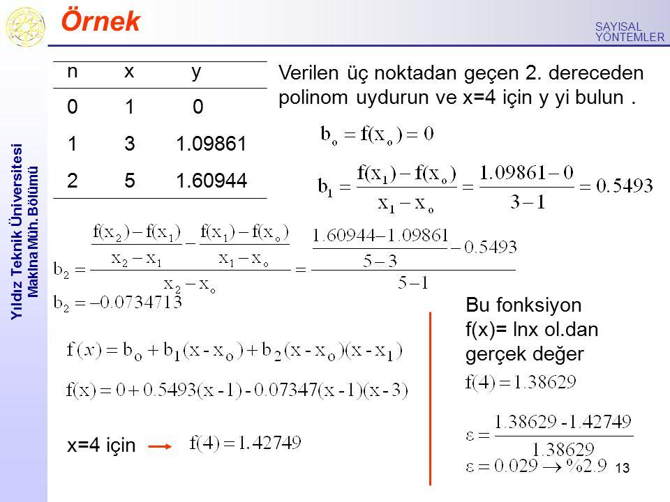 13 Yıldız Teknik Üniversitesi Makina Müh. Bölümü SAYISAL YÖNTEMLER Örnek Verilen üç noktadan geçen 2. dereceden polinom uydurun ve x=4 için y yi bulun