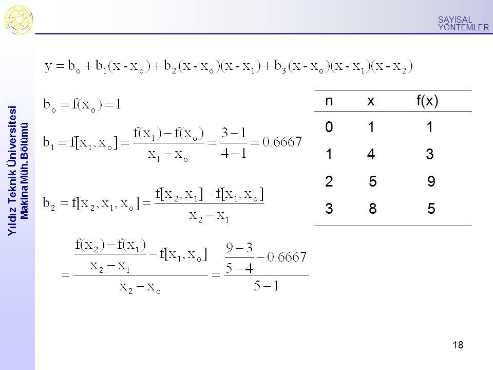 18 Yıldız Teknik Üniversitesi Makina Müh. Bölümü SAYISAL YÖNTEMLER n x f(x) 0 1 1 1 4 3 2 5 9 3 8 5