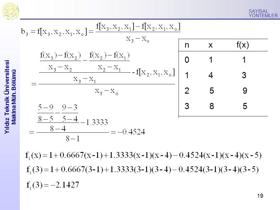 19 Yıldız Teknik Üniversitesi Makina Müh. Bölümü SAYISAL YÖNTEMLER n x f(x) 0 1 1 1 4 3 2 5 9 3 8 5