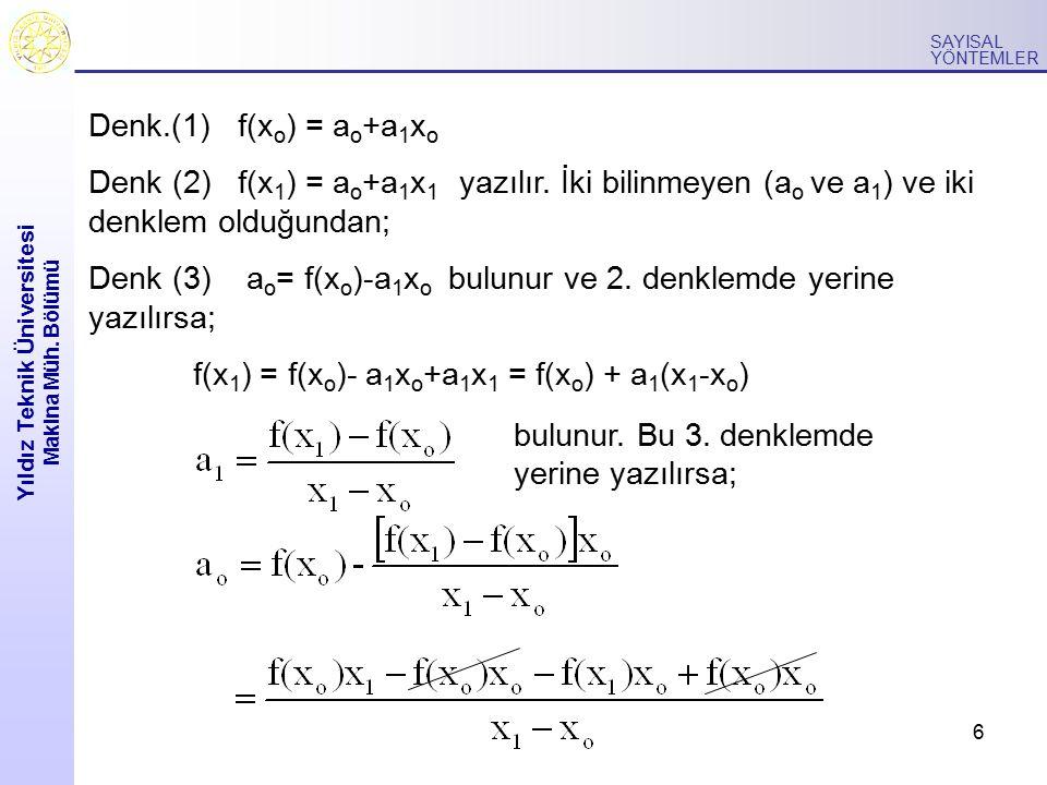 6 Yıldız Teknik Üniversitesi Makina Müh. Bölümü SAYISAL YÖNTEMLER Denk.(1) f(x o ) = a o +a 1 x o Denk (2) f(x 1 ) = a o +a 1 x 1 yazılır. İki bilinme