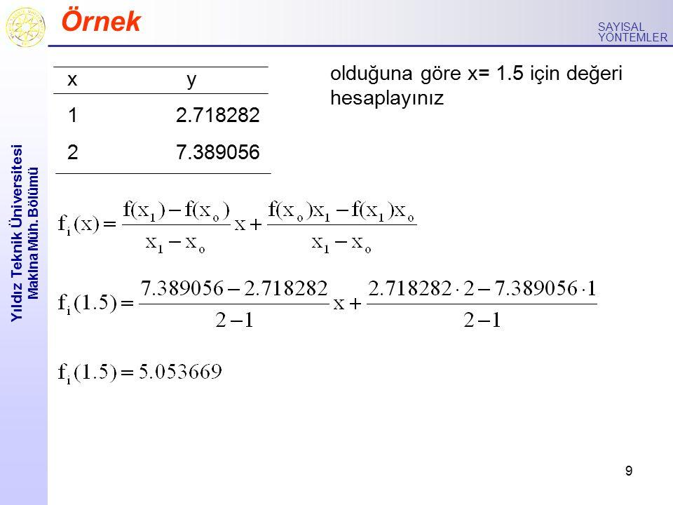 9 Yıldız Teknik Üniversitesi Makina Müh. Bölümü SAYISAL YÖNTEMLER Örnek olduğuna göre x= 1.5 için değeri hesaplayınız x y 1 2.718282 2 7.389056