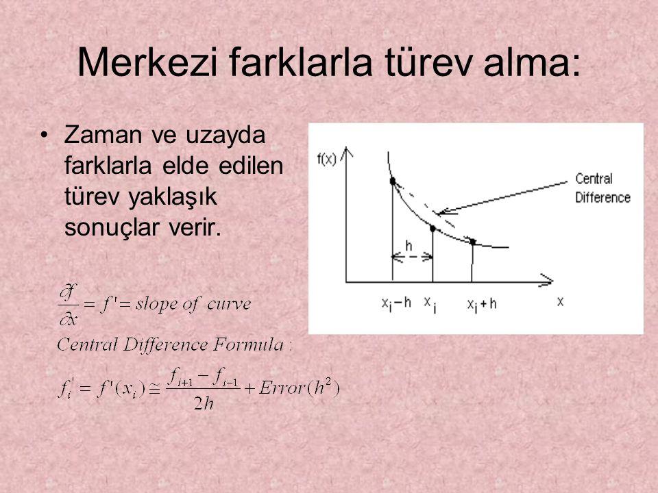 Merkezi farklarla türev alma: Zaman ve uzayda farklarla elde edilen türev yaklaşık sonuçlar verir.