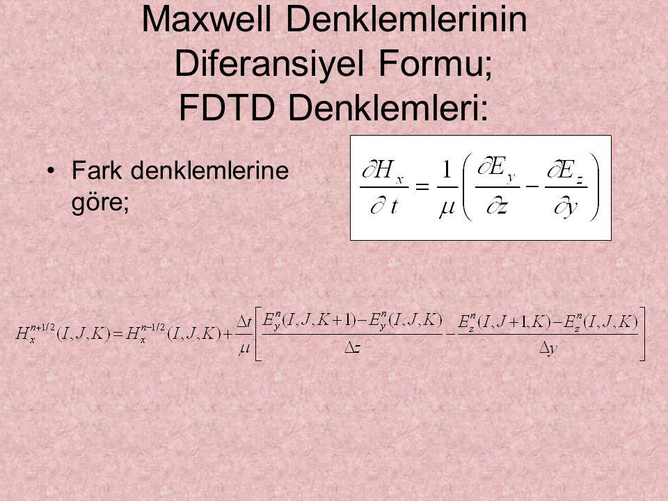 Maxwell Denklemlerinin Diferansiyel Formu; FDTD Denklemleri: Fark denklemlerine göre;