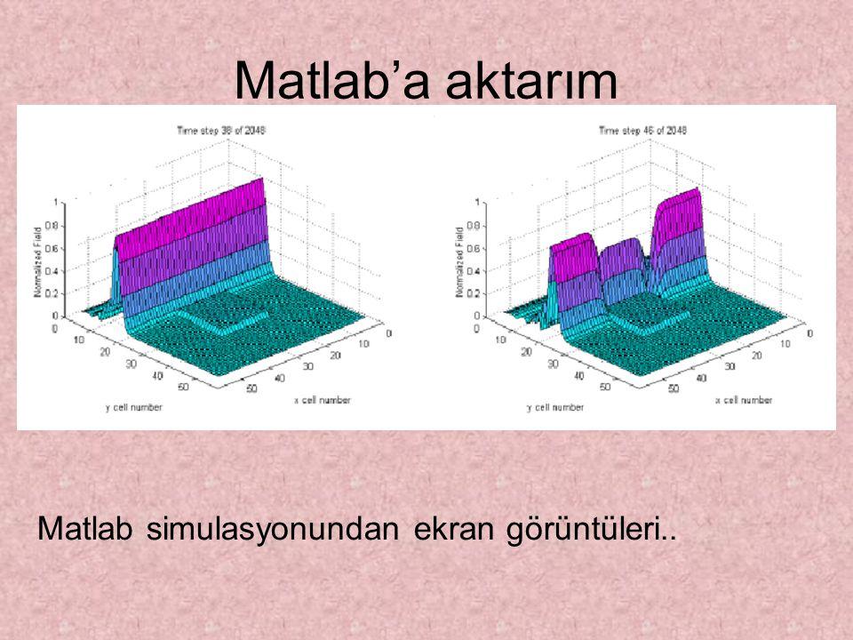 Matlab'a aktarım Matlab simulasyonundan ekran görüntüleri..