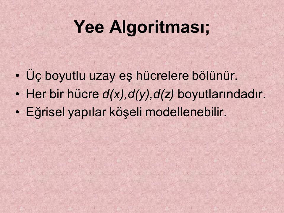 Yee Algoritması; Üç boyutlu uzay eş hücrelere bölünür. Her bir hücre d(x),d(y),d(z) boyutlarındadır. Eğrisel yapılar köşeli modellenebilir.