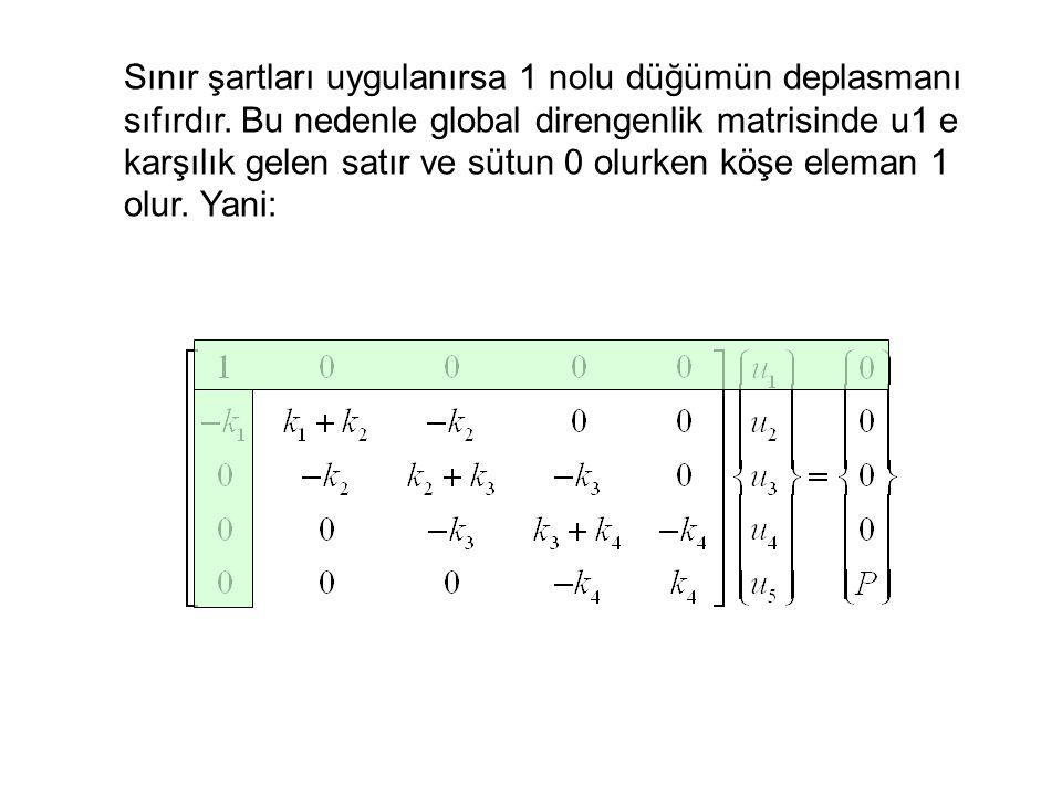 Sınır şartları uygulanırsa 1 nolu düğümün deplasmanı sıfırdır. Bu nedenle global direngenlik matrisinde u1 e karşılık gelen satır ve sütun 0 olurken k