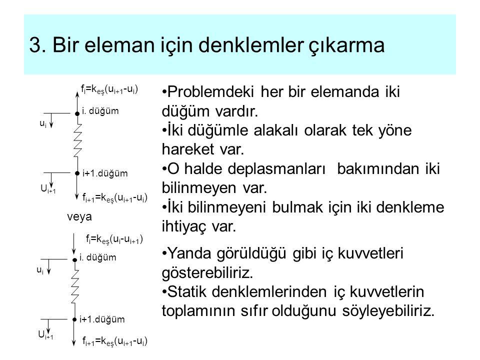 3. Bir eleman için denklemler çıkarma i. düğüm i+1.düğüm uiui U i+1 f i =k eş (u i+1 -u i ) f i+1 =k eş (u i+1 -u i ) veya i. düğüm i+1.düğüm uiui U i