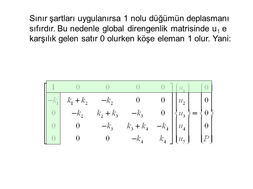 Sınır şartları uygulanırsa 1 nolu düğümün deplasmanı sıfırdır. Bu nedenle global direngenlik matrisinde u 1 e karşılık gelen satır 0 olurken köşe elem
