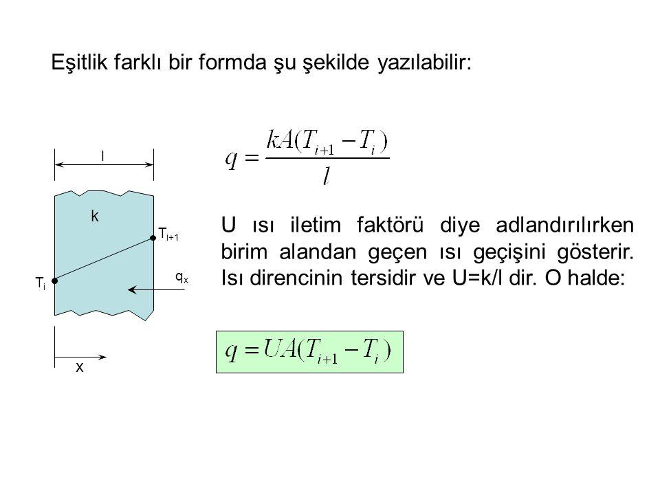 Eşitlik farklı bir formda şu şekilde yazılabilir: x l TiTi T i+1 qxqx k U ısı iletim faktörü diye adlandırılırken birim alandan geçen ısı geçişini gös