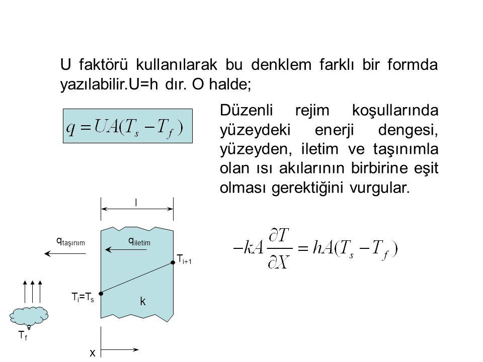 U faktörü kullanılarak bu denklem farklı bir formda yazılabilir.U=h dır. O halde; Düzenli rejim koşullarında yüzeydeki enerji dengesi, yüzeyden, ileti