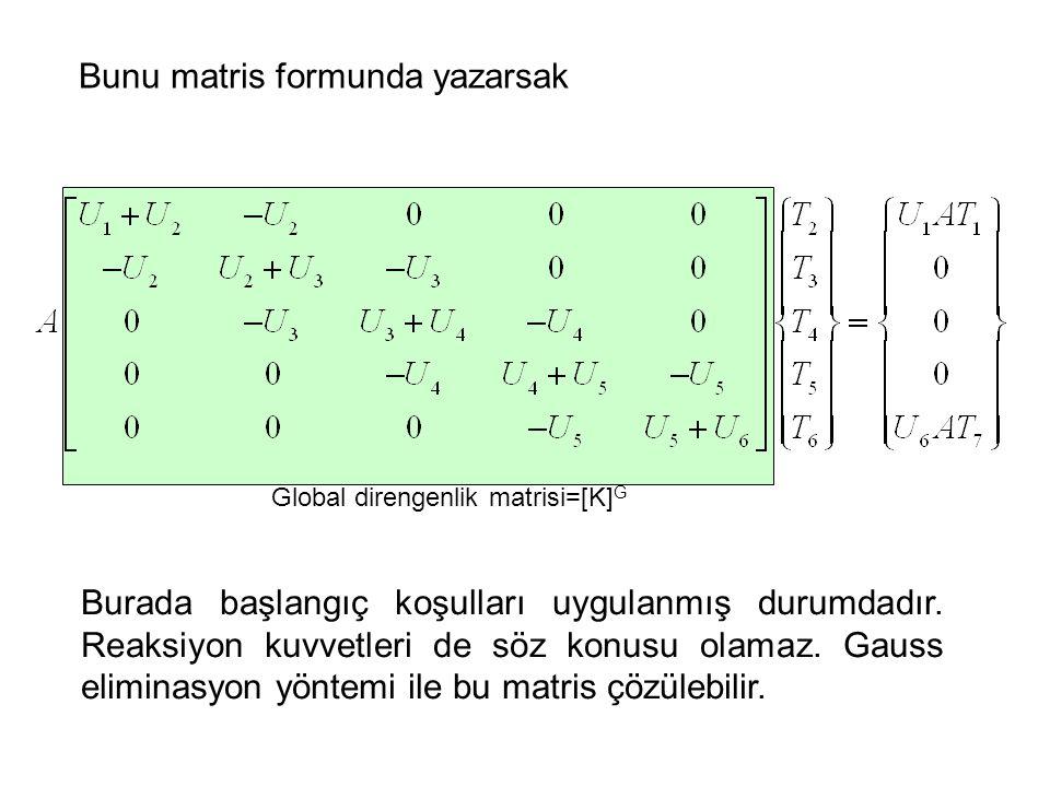 Bunu matris formunda yazarsak Global direngenlik matrisi=[K] G Burada başlangıç koşulları uygulanmış durumdadır. Reaksiyon kuvvetleri de söz konusu ol