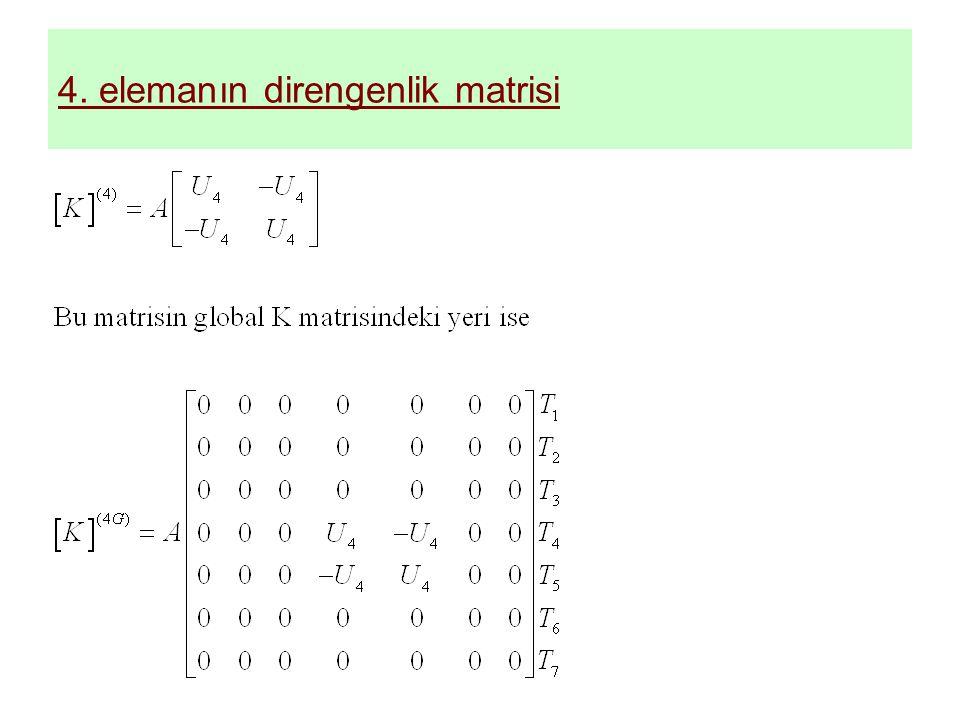 4. elemanın direngenlik matrisi