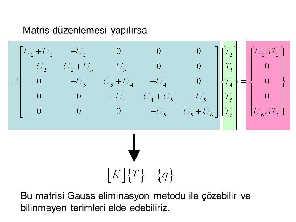 Matris düzenlemesi yapılırsa Bu matrisi Gauss eliminasyon metodu ile çözebilir ve bilinmeyen terimleri elde edebiliriz.