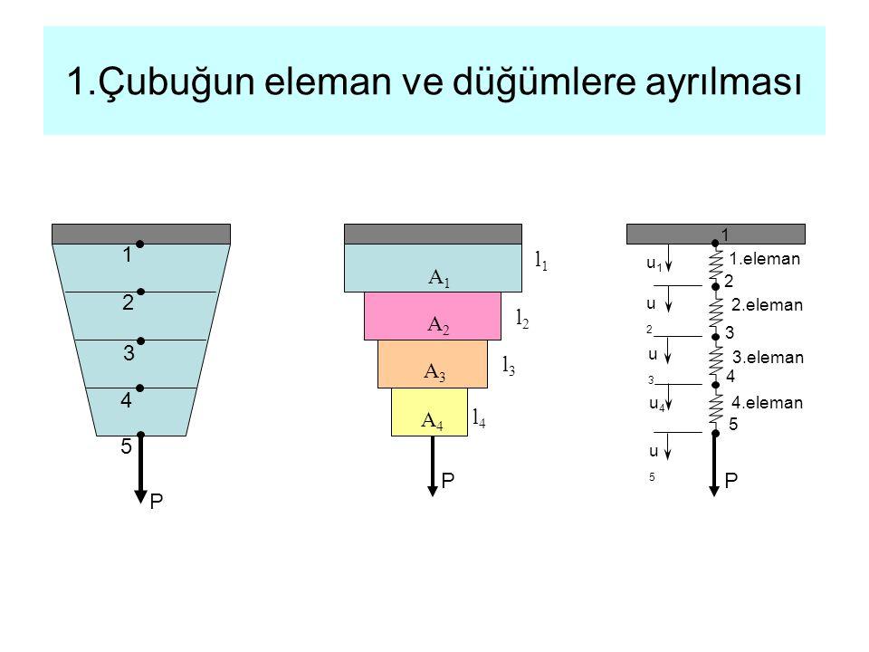 1.Çubuğun eleman ve düğümlere ayrılması 1 2 3 4 5 P P l1l1 l2l2 l3l3 l4l4 A1A1 A2A2 A3A3 A4A4 P 1 2 3 4 5 1.eleman 2.eleman 3.eleman 4.eleman u1u1 u2u