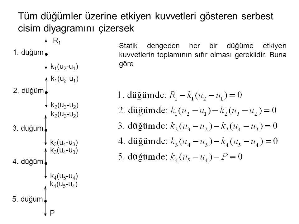Tüm düğümler üzerine etkiyen kuvvetleri gösteren serbest cisim diyagramını çizersek R1R1 k 1 (u 2 -u 1 ) 1. düğüm k 2 (u 3 -u 2 ) 2. düğüm k 3 (u 4 -u